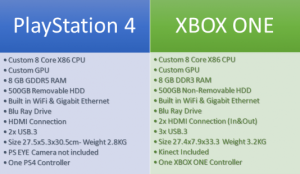XB vs PS4 - specs